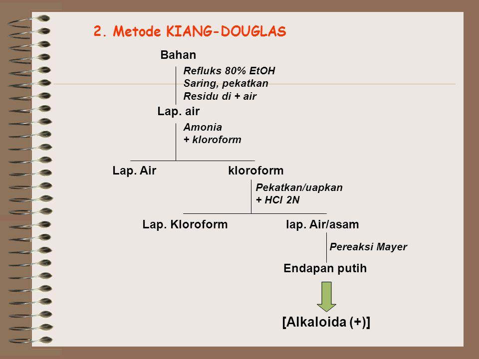 2. Metode KIANG-DOUGLAS [Alkaloida (+)] Bahan Lap. air